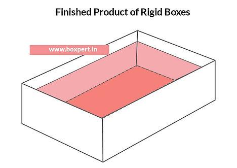 Paper Rigid Boxes Manufacturer-05.jpg