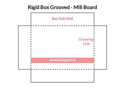 Paper Rigid Boxes Manufacturer-02.jpg