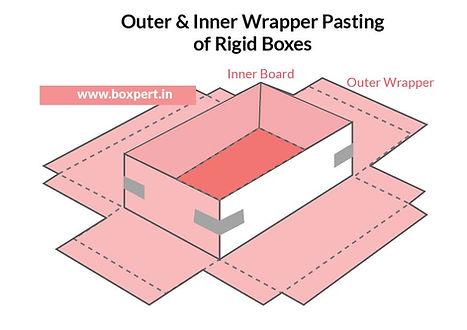 Paper Rigid Boxes Manufacturer-04.jpg
