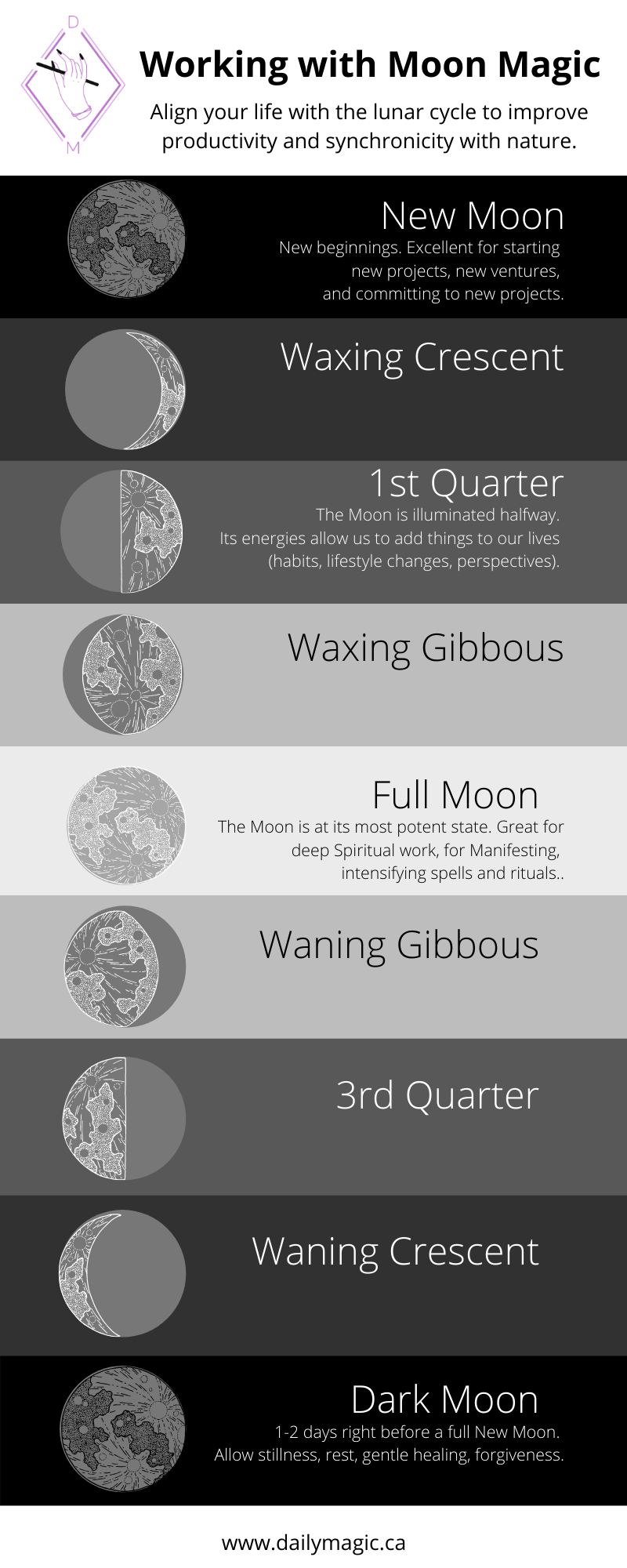 working with moon magic, moon magic, how to work with the moon, moon magick, New Moon, Full Moon, Lunar cycles, Moon energy