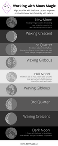 working with moon magic, moon magic, how to work with the moon, moon magick, New Moon, Full Moon, Lunar cycles, Moon energy