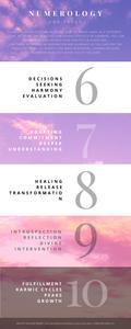 numerology, Tarot, sacred science, how to read tarot, minor arcana, major arcana, tarot reading, tarot reader, online tarot reader