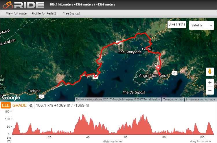 Altimetria do Desafio 100km