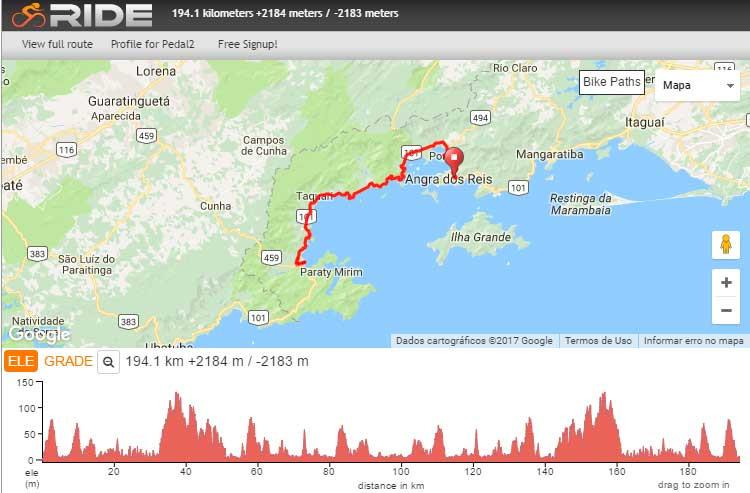 Altimetria do Brevet 200km / Divulgação