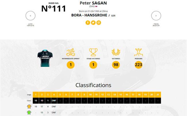 Sagan foi desclassificado do Tour pelo incidente / Reprodução do site do Tour de France