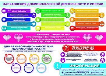 Plakat_dobrovoltsy-01 (1).jpg