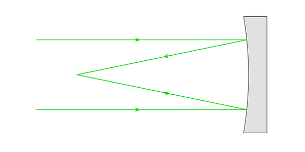 Parabolic-Mirror,-no-secondary (cropped)