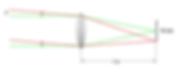 1m-focal-length-refractor,-36mm-sensor,-