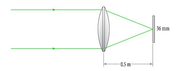 0.5m-focal-length-refractor,-36mm-sensor