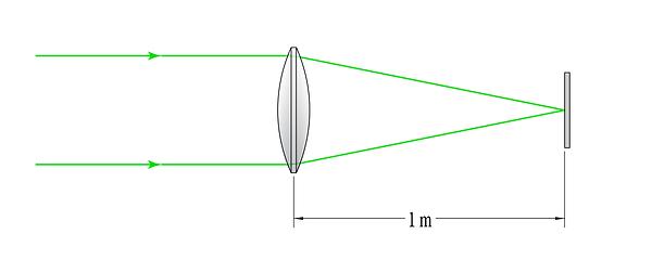 1m-focal-length-refractor,-only-FL-label