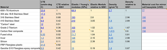 Material-Comparison-Table.png