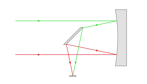 Parabolic-Mirror,-with-secondary (croppe