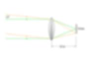 0.5m-focal-length-refractor,-24mm-sensor