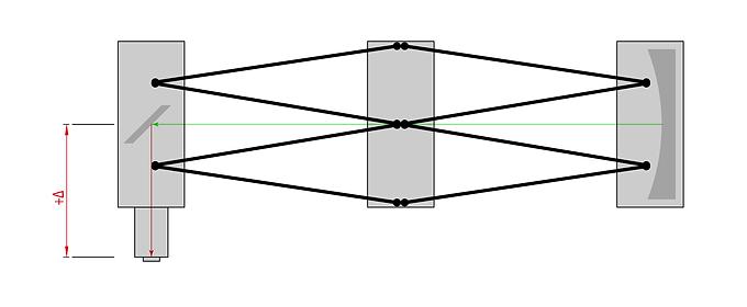Centered-Struts.png