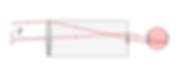 The-Human-Eye-+-Eyepiece-Off-Axis-Rays (