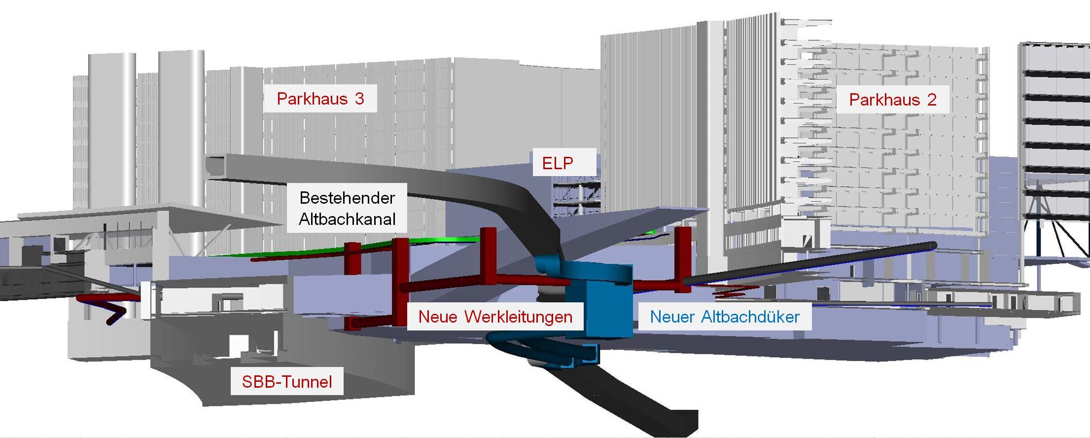 Projekt ELP (Erweiterung landseitige Passagierflächen)
