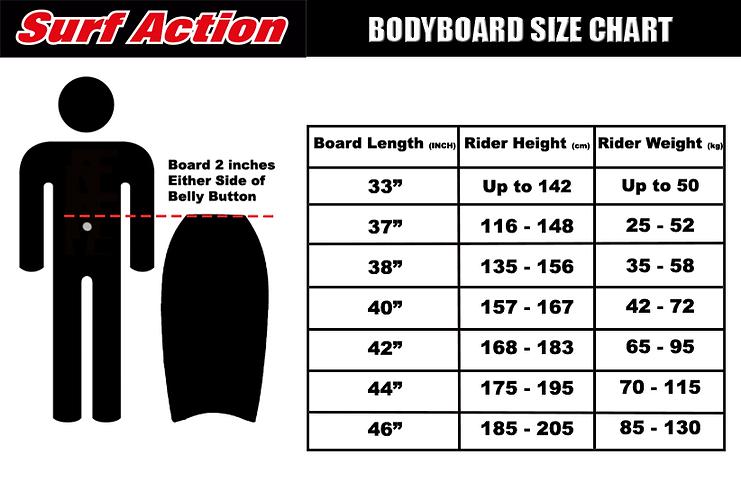 Bodyboard Size Chart Png