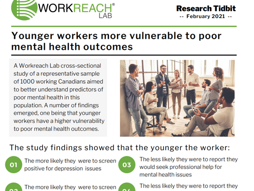 Research Tidbit - Younger workers more vulnerable to poor mental health outcomes