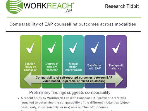 Research Tidbit - Comparability of EAP counselling outcomes across modalities