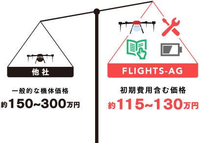 appeal03_price.jpg
