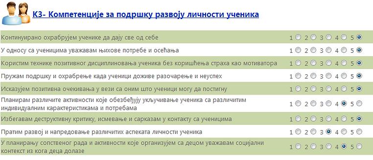 К3 компетенције