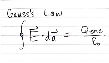 Electrostatics: Gauss's Law & Superposition Principle