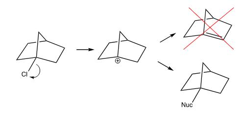 Bredt's Rule SN1/E1
