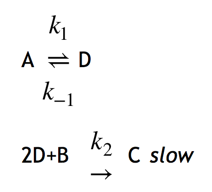 Determining Rate Laws From Mechanistic Steps