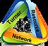 Turner Resource Network logo