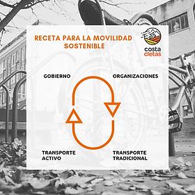 Receta Movilidad Sostenible.png