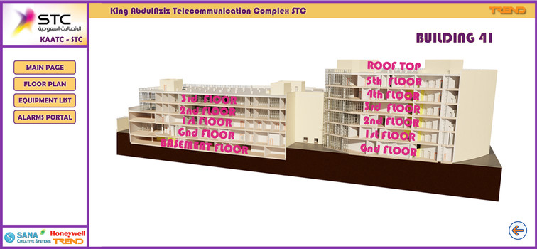 STC-KAATC-BUILDINGS-GRAPHICS-PAGES