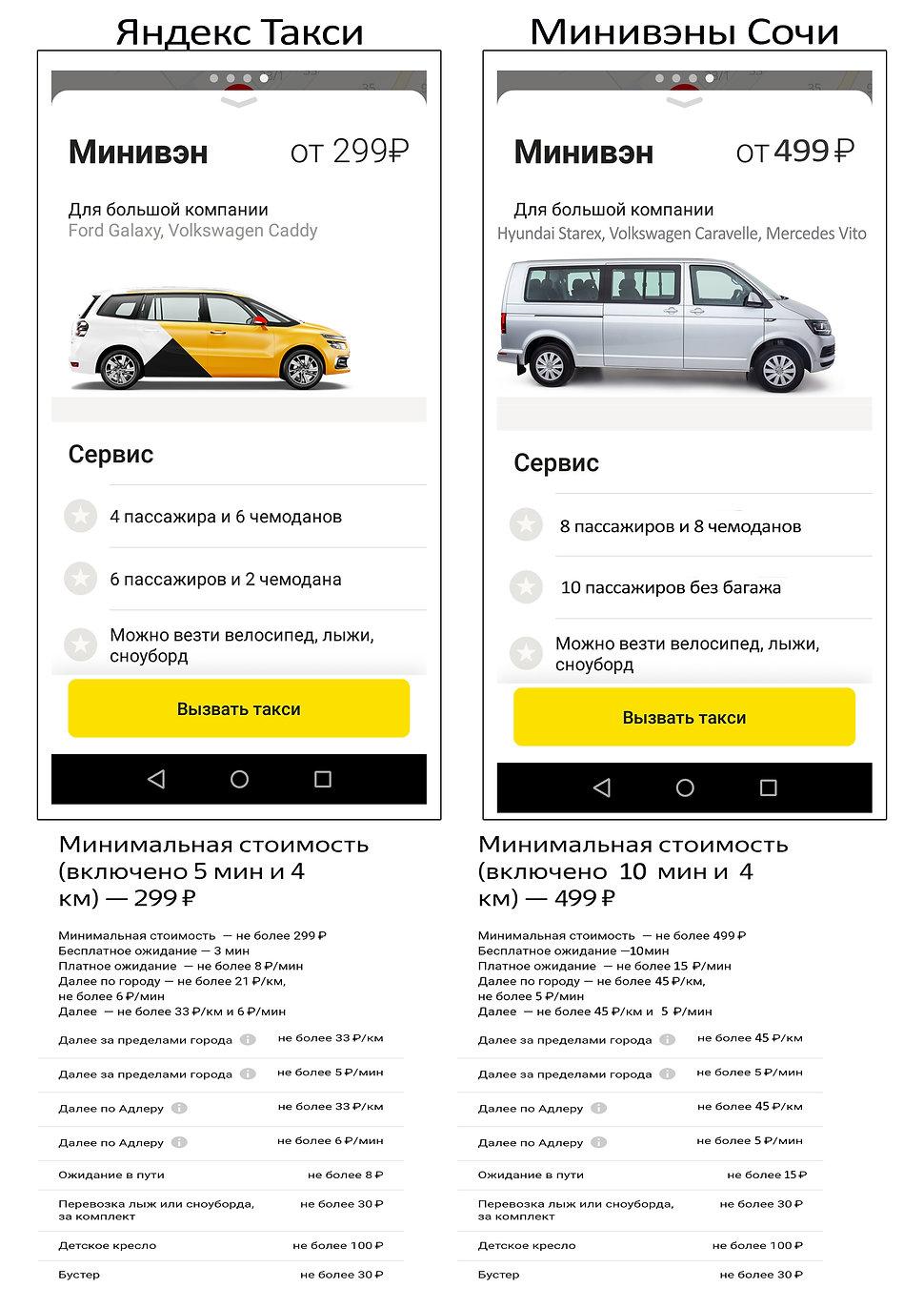 Яндекс и Минивэны 1.jpg