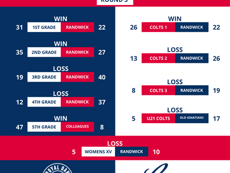 Round 3 v Randwick Results
