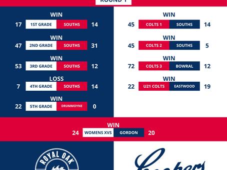 Round 1 v Souths Results