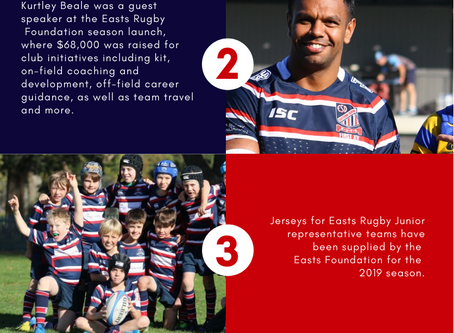 Tax Time Donations - Easts Rugby Foundation