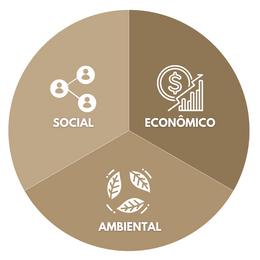 Sustentabilidade e Mineração: a importância dos estudos ambientais para o setor mineral