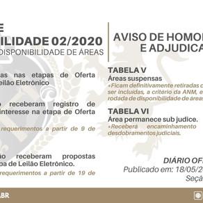 AVISO DE HOMOLOGAÇÃO E ADJUDICAÇÃO EDITAL Nº 2/2020 - 2ª RODADA DE DISPONIBILIDADE DE ÁREAS
