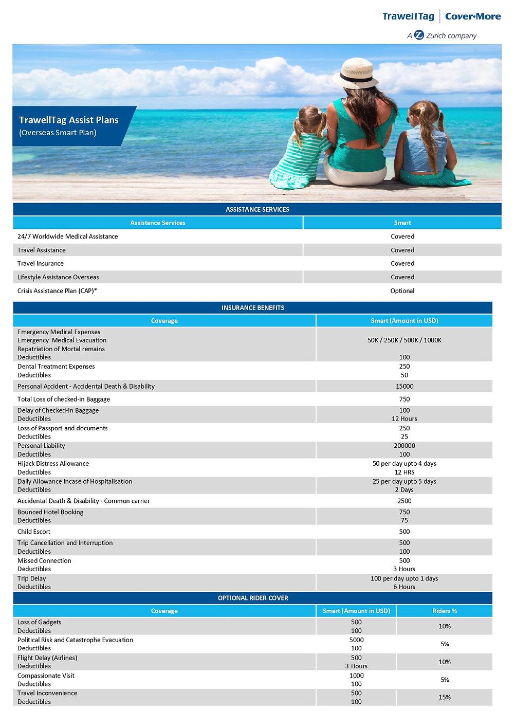 insurance chart_page-0001.jpg