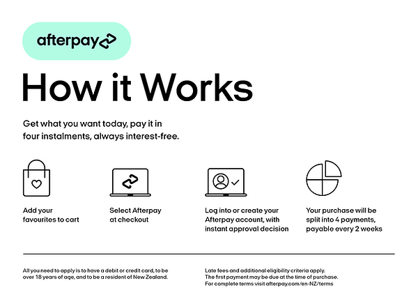 Afterpay_NZ_HowitWorks_Desktop_White@1x.