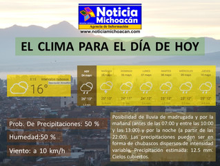Clima para Zacapu y la Región, Posibilidad de lluvia de madrugada y por la mañana (antes de las 07:0