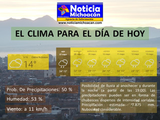 Clima para Zacapu y la Región, Posibilidad de lluvia al anochecer y durante la noche (a partir de la