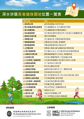 深水埗區長者健身園地位置一覽表_頁面_2.png