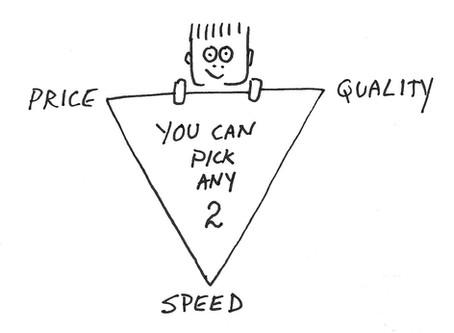 The Customer Service Triangle