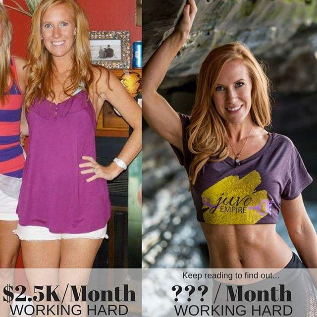 How Much I Earn As a Beachbody Coach
