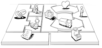 Lean Start up y Business Model Canvas