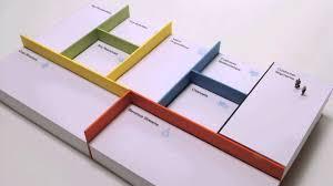Business Model Canvas I