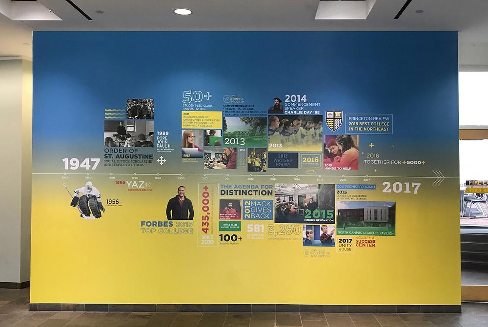 Merrimack College Sakowich Hall Timeline