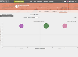 GOIDEA_Evaluation1.png