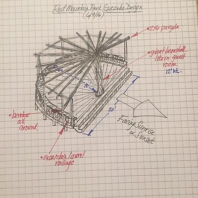 Mike's Drawings