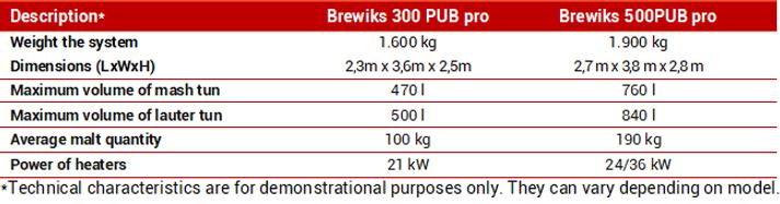 Brewiks PUB pro tech data.png